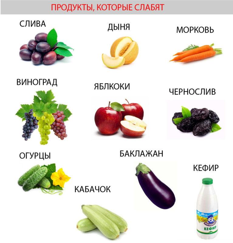 слабительные продукты